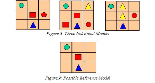 model refrensi